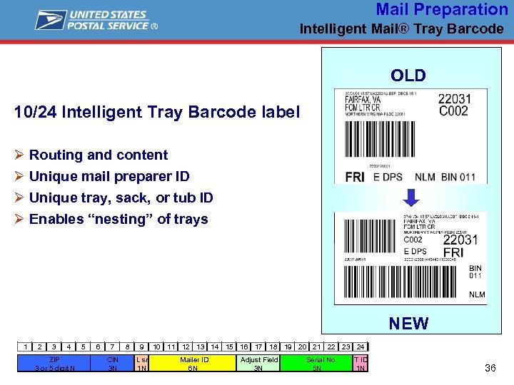 Mail Preparation Intelligent Mail® Tray Barcode OLD 10/24 Intelligent Tray Barcode label Ø Routing