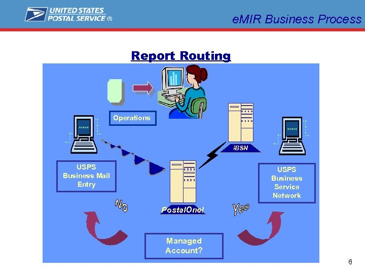 e. MIR Business Process Report Routing Operations i. BSN USPS Business Mail Entry USPS