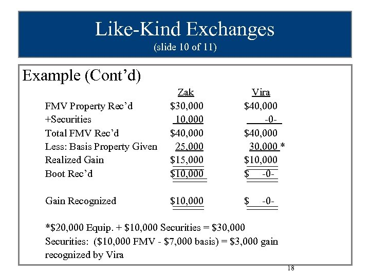 Like-Kind Exchanges (slide 10 of 11) Example (Cont'd) FMV Property Rec'd +Securities Total FMV