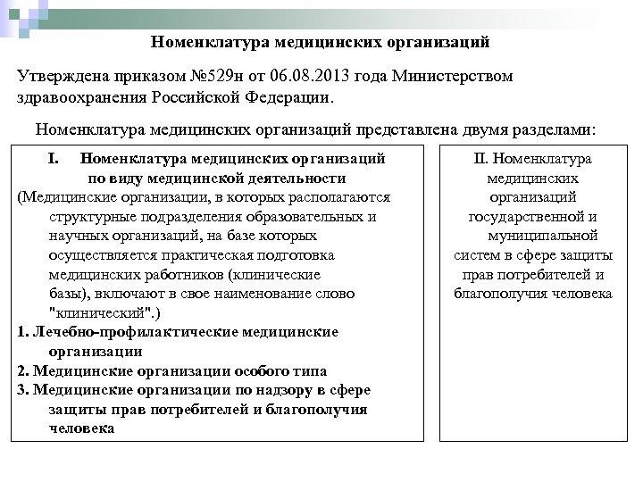 Номенклатура медицинских организаций Утверждена приказом № 529 н от 06. 08. 2013 года Министерством