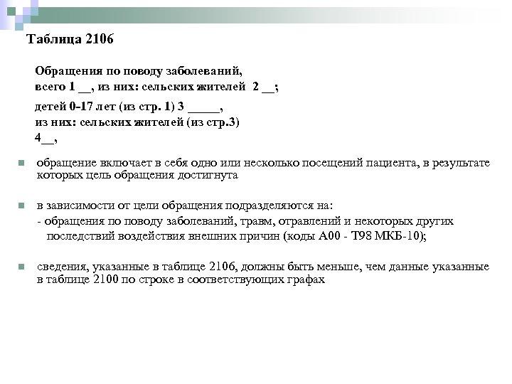 Таблица 2106 Обращения по поводу заболеваний, всего 1 __, из них: сельских жителей 2