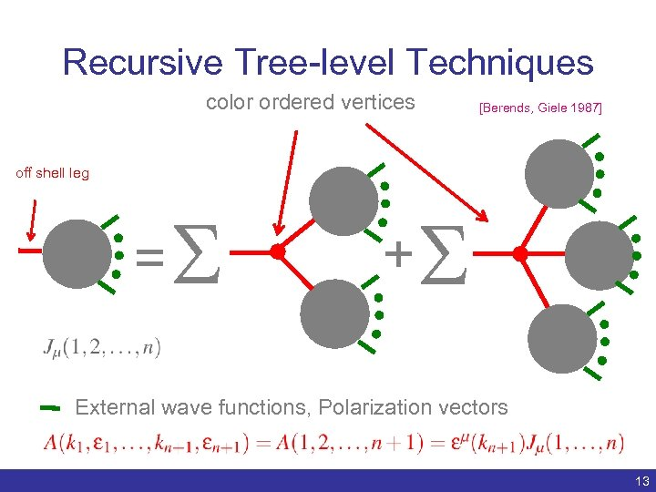 Recursive Tree-level Techniques color ordered vertices [Berends, Giele 1987] off shell leg = S