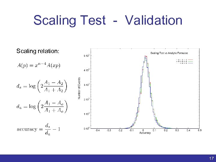 Scaling Test - Validation Scaling relation: Benedikt Biedermann | Numerical evaluation of one-loop QCD