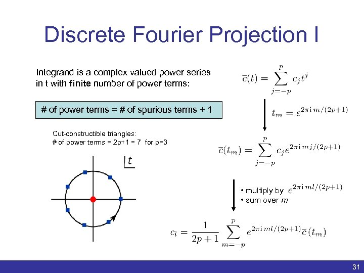 Discrete Fourier Projection I Integrand is a complex valued power series in t with