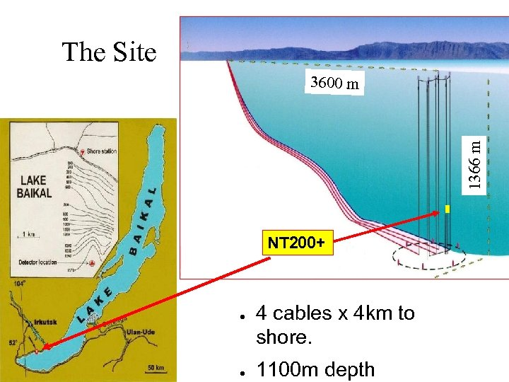 The Site 1366 m 3600 m NT 200+ ● ● 4 cables x 4