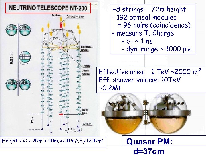 -8 strings: 72 m height - 192 optical modules = 96 pairs (coincidence) -