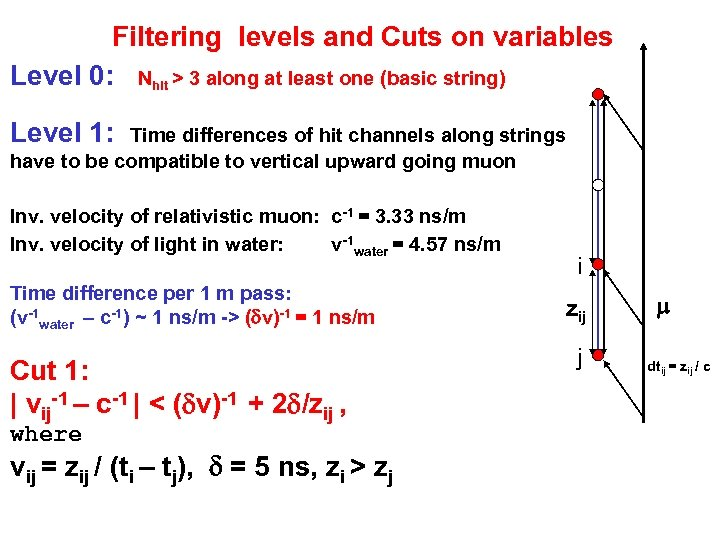 Filtering levels and Cuts on variables Level 0: Nhit > 3 along at least