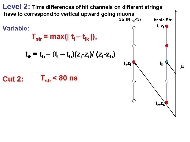 Level 2: Time differences of hit channels on different strings have to correspond to
