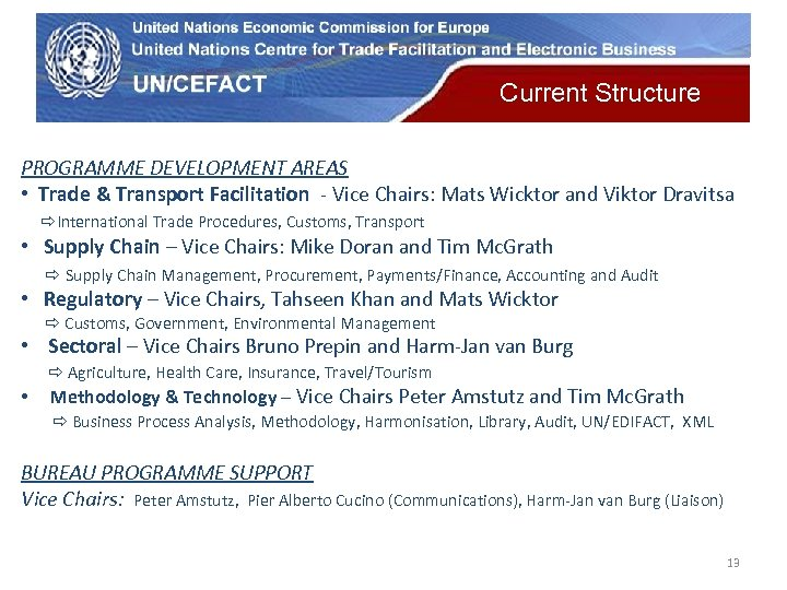 UN Economic Commission for Europe Current Structure PROGRAMME DEVELOPMENT AREAS • Trade & Transport