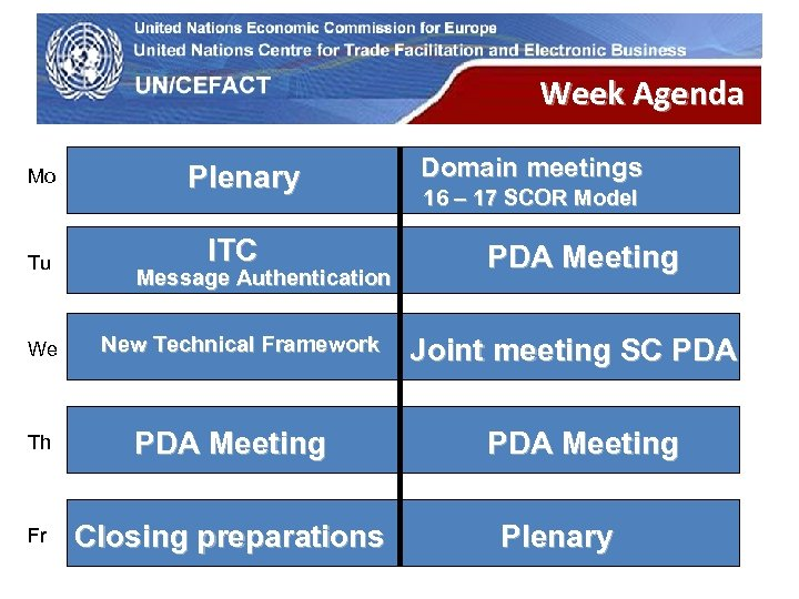 UN Economic Commission for Europe Mo Tu We Plenary ITC Message Authentication New Technical