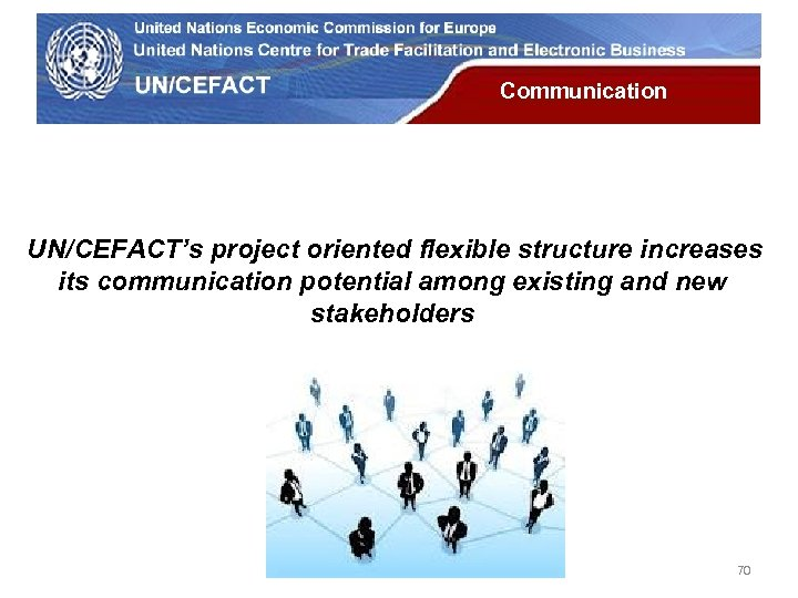 UN Economic Commission for Europe Communication UN/CEFACT's project oriented flexible structure increases its communication