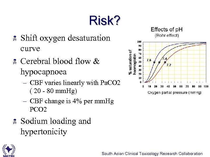Risk? N N Shift oxygen desaturation curve Cerebral blood flow & hypocapnoea – CBF