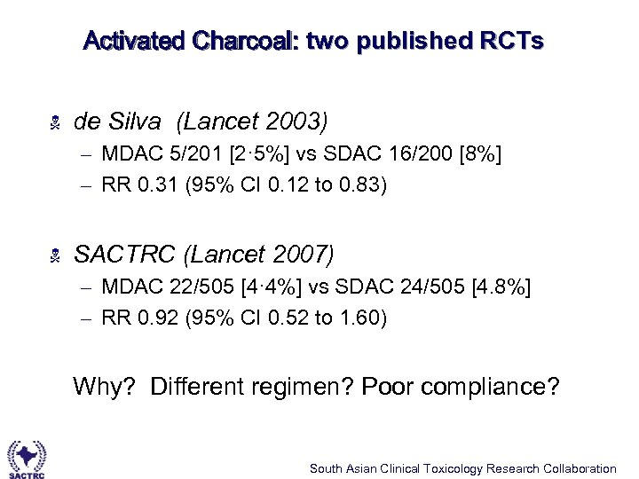 Activated Charcoal: two published RCTs N de Silva (Lancet 2003) – MDAC 5/201 [2·