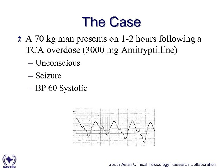 The Case N A 70 kg man presents on 1 -2 hours following a