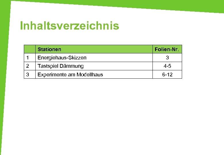 Inhaltsverzeichnis Stationen Folien-Nr. 1 Energiehaus-Skizzen 3 2 Tastspiel Dämmung 4 -5 3 Experimente am