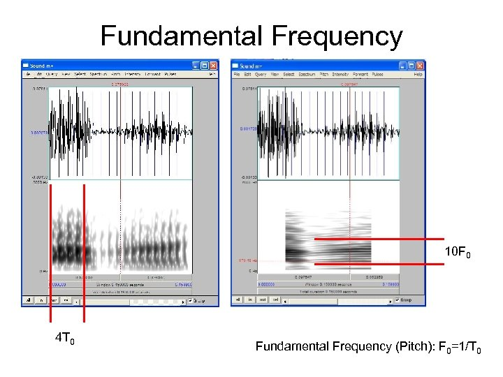 Fundamental Frequency 10 F 0 4 T 0 Fundamental Frequency (Pitch): F 0=1/T 0