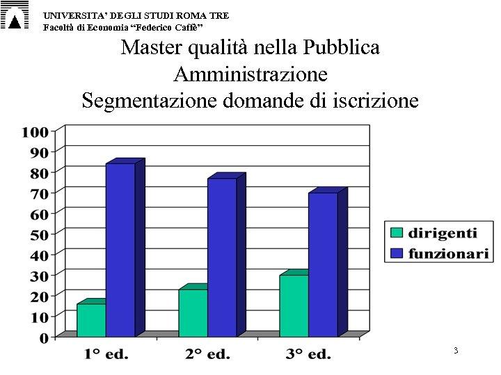 """UNIVERSITA' DEGLI STUDI ROMA TRE Facoltà di Economia """"Federico Caffè"""" Master qualità nella Pubblica"""