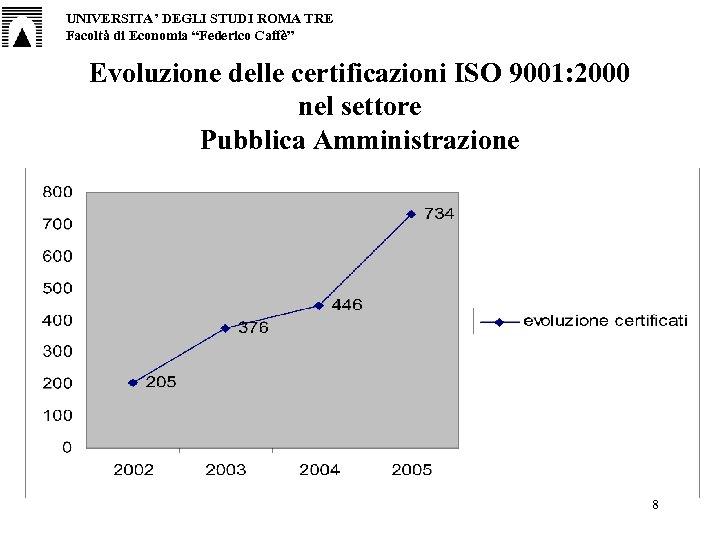 """UNIVERSITA' DEGLI STUDI ROMA TRE Facoltà di Economia """"Federico Caffè"""" Evoluzione delle certificazioni ISO"""