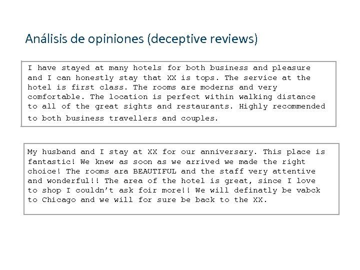 Análisis de opiniones (deceptive reviews) I have stayed at many hotels for both business