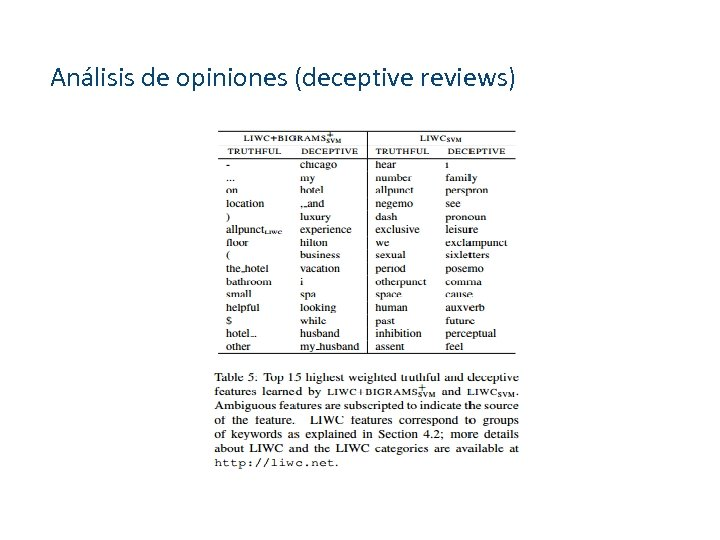 Análisis de opiniones (deceptive reviews)
