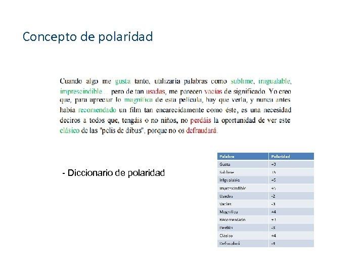 Concepto de polaridad - Diccionario de polaridad