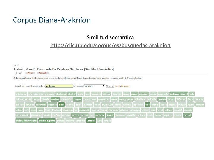 Corpus Diana-Araknion Similitud semántica http: //clic. ub. edu/corpus/es/busquedas-araknion
