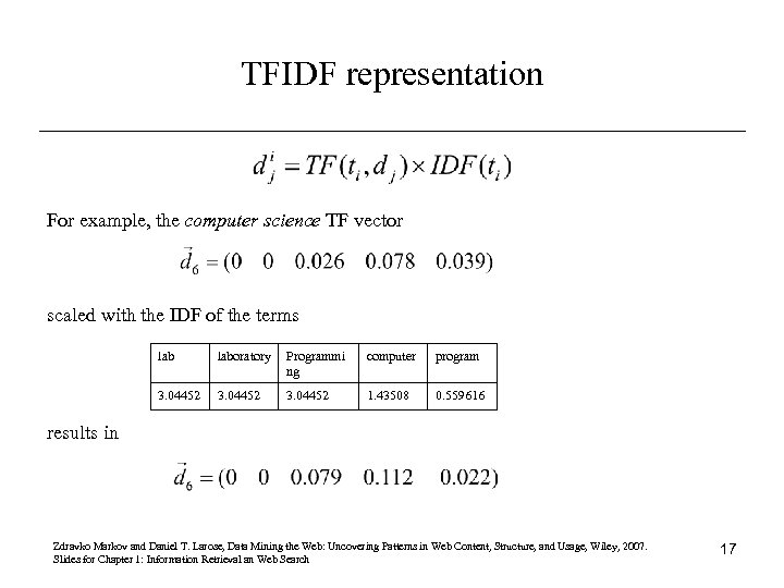 TFIDF representation For example, the computer science TF vector scaled with the IDF of