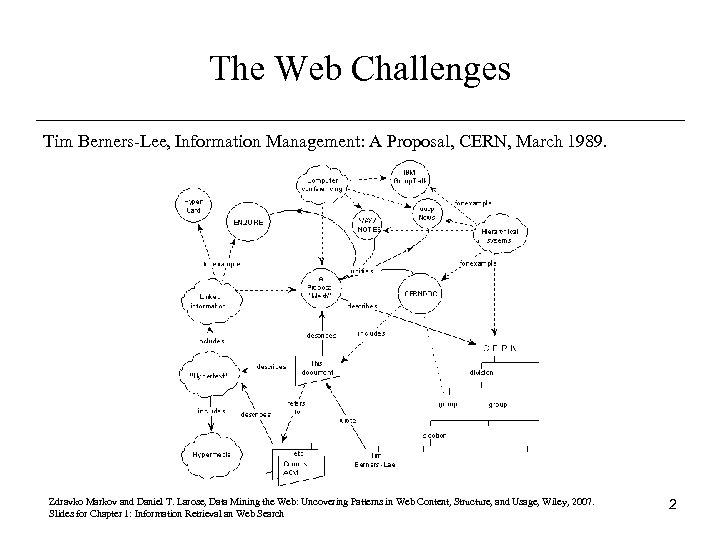 The Web Challenges Tim Berners-Lee, Information Management: A Proposal, CERN, March 1989. Zdravko Markov