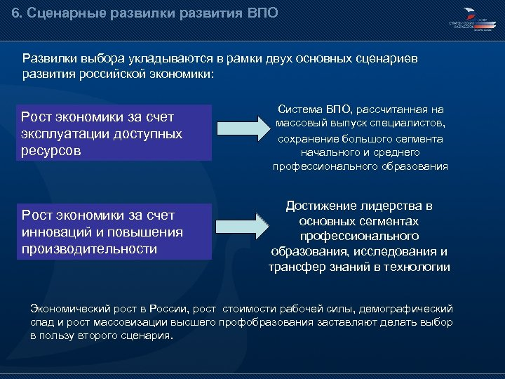 6. Сценарные развилки развития ВПО Развилки выбора укладываются в рамки двух основных сценариев развития