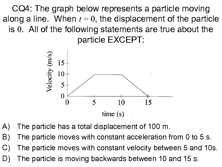 CQ 4: The graph below represents a particle moving along a line. When t
