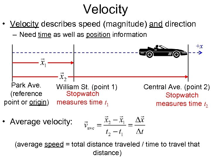 Velocity • Velocity describes speed (magnitude) and direction – Need time as well as