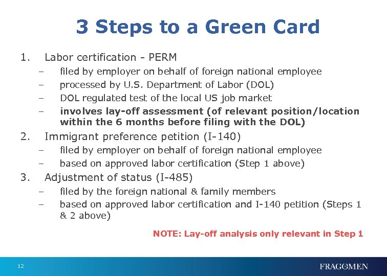 3 Steps to a Green Card 1. Labor certification - PERM – – 2.