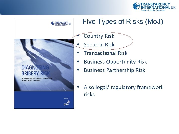 Five Types of Risks (Mo. J) • • • Country Risk Sectoral Risk Transactional