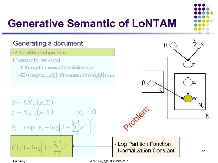 Generative Semantic of Lo. NTAM Generating a document μ Σ g z β K