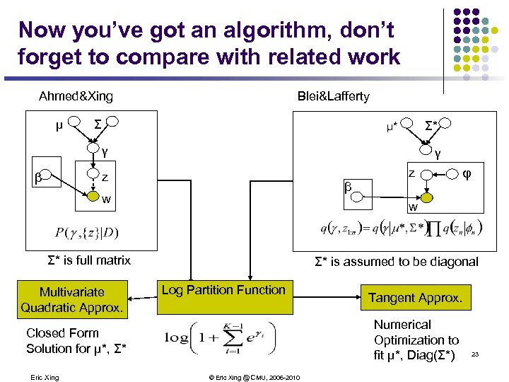 Now you've got an algorithm, don't forget to compare with related work Ahmed&Xing μ