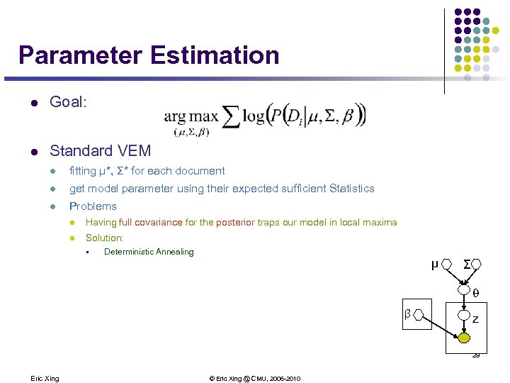 Parameter Estimation l Goal: l Standard VEM l fitting μ*, Σ* for each document