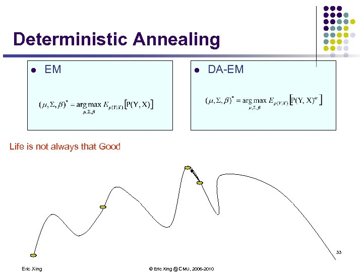 Deterministic Annealing l EM l DA-EM Life is not always that Good 33 Eric