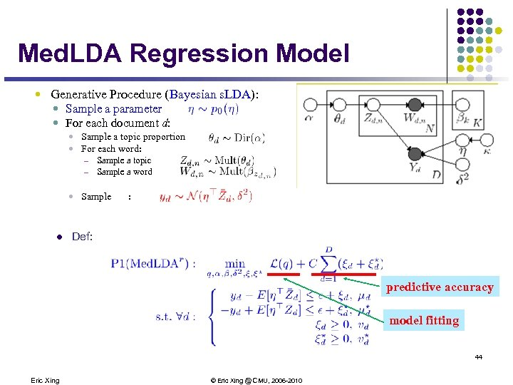 Med. LDA Regression Model Generative Procedure (Bayesian s. LDA): Sample a parameter For each
