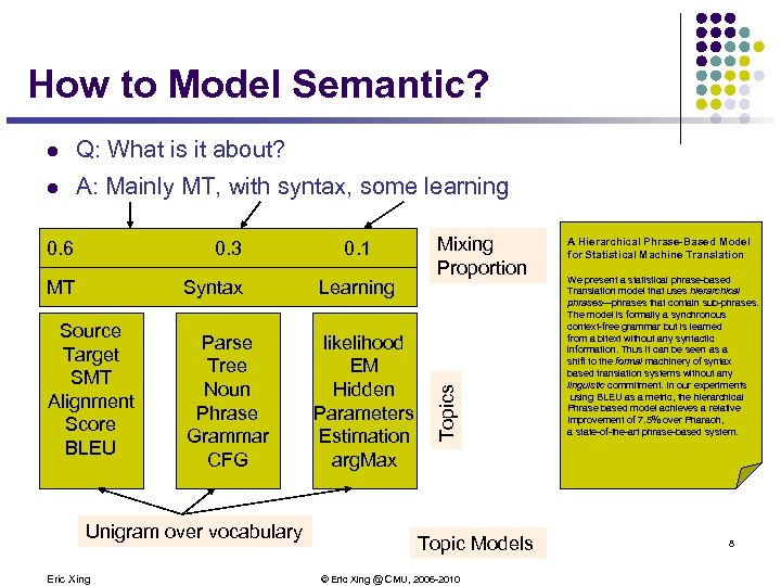How to Model Semantic? l Q: What is it about? l A: Mainly MT,