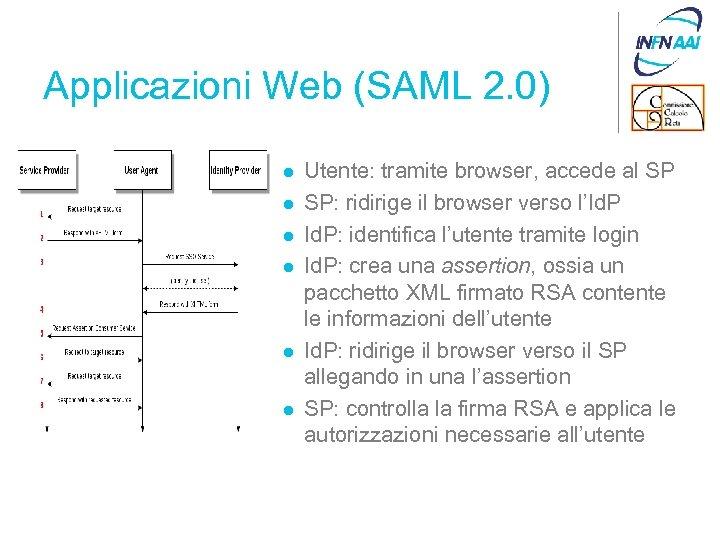 Applicazioni Web (SAML 2. 0) l l l Utente: tramite browser, accede al SP