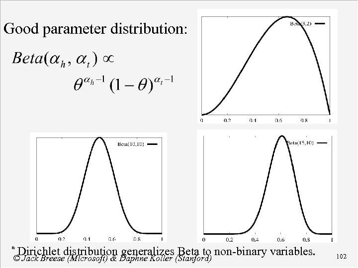 Good parameter distribution: * Dirichlet distribution generalizes Beta to non-binary variables. © Jack Breese
