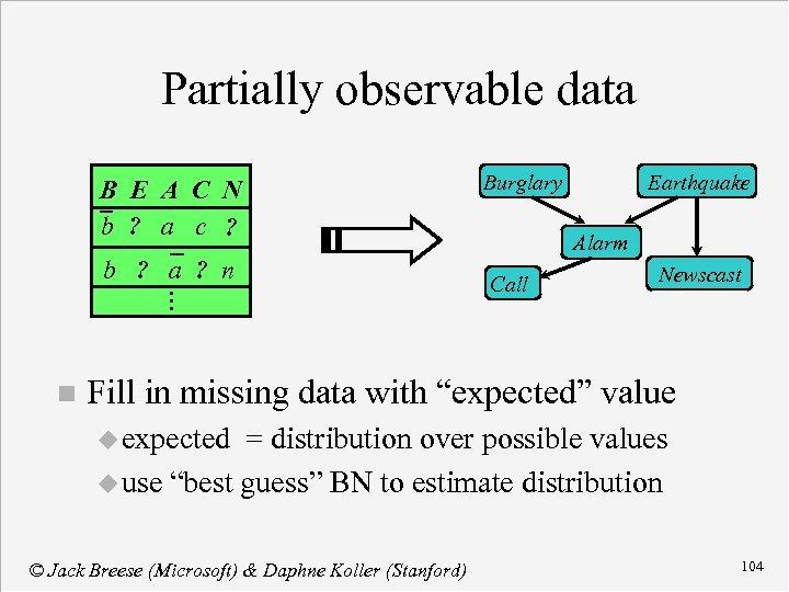 Partially observable data B E A C N b ? a c ? b