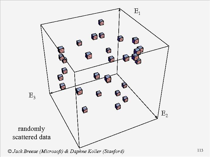E 1 E 3 E 2 randomly scattered data © Jack Breese (Microsoft) &