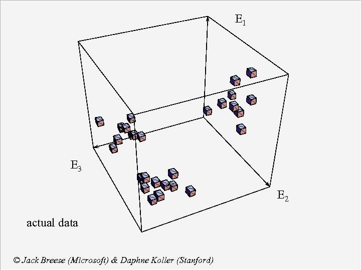 E 1 E 3 E 2 actual data © Jack Breese (Microsoft) & Daphne
