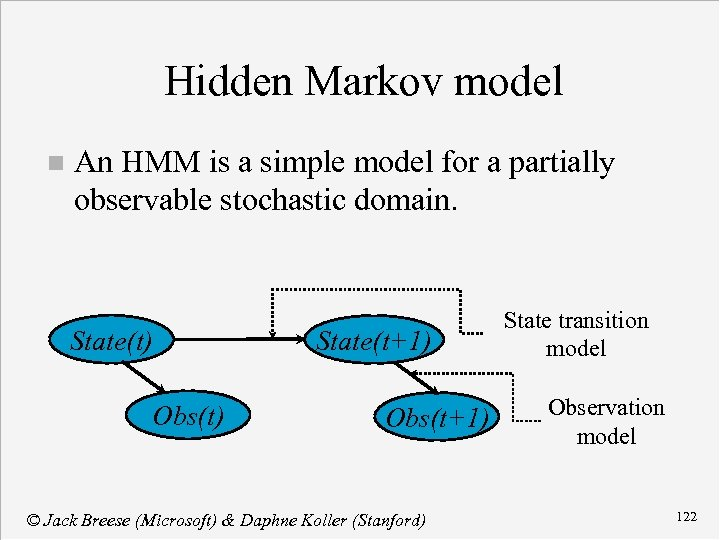 Hidden Markov model n An HMM is a simple model for a partially observable
