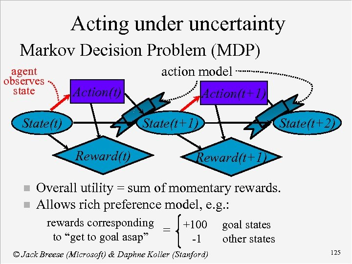 Acting under uncertainty Markov Decision Problem (MDP) action model agent observes state Action(t) State(t)