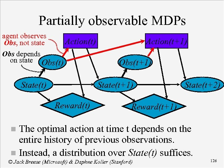 Partially observable MDPs agent observes Action(t) Obs, not state Obs depends on state Obs(t)