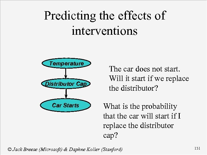 Predicting the effects of interventions Temperature Distributor Cap Car Starts The car does not