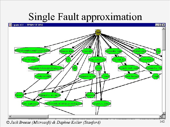 Single Fault approximation © Jack Breese (Microsoft) & Daphne Koller (Stanford) 142
