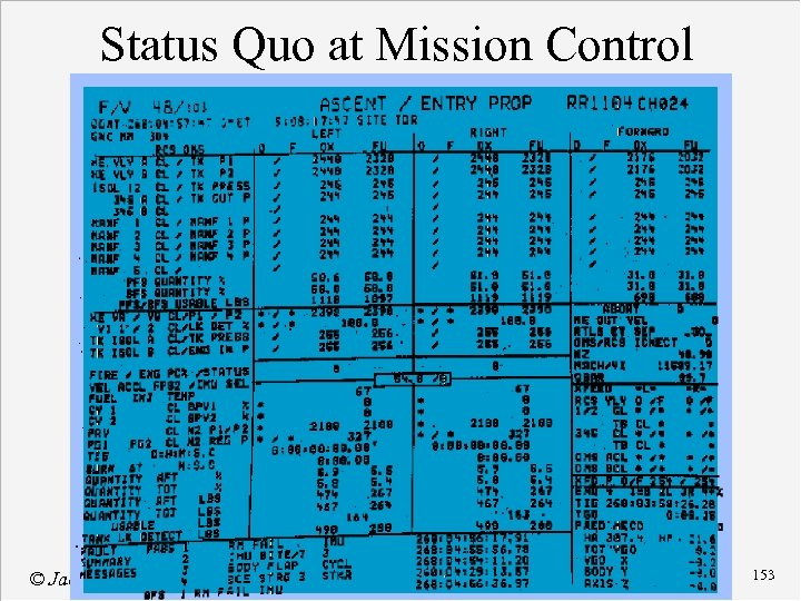 Status Quo at Mission Control © Jack Breese (Microsoft) & Daphne Koller (Stanford) 153